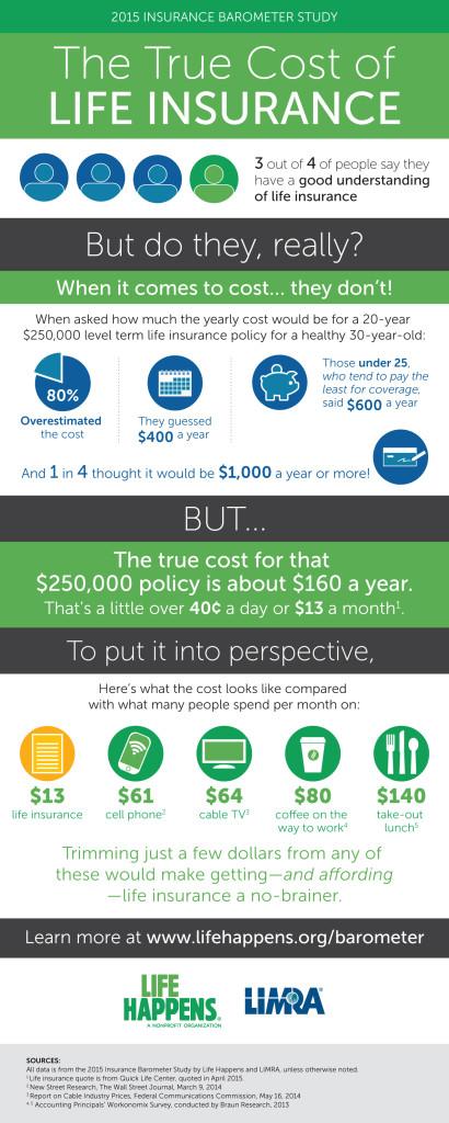 Infographic_TrueCost